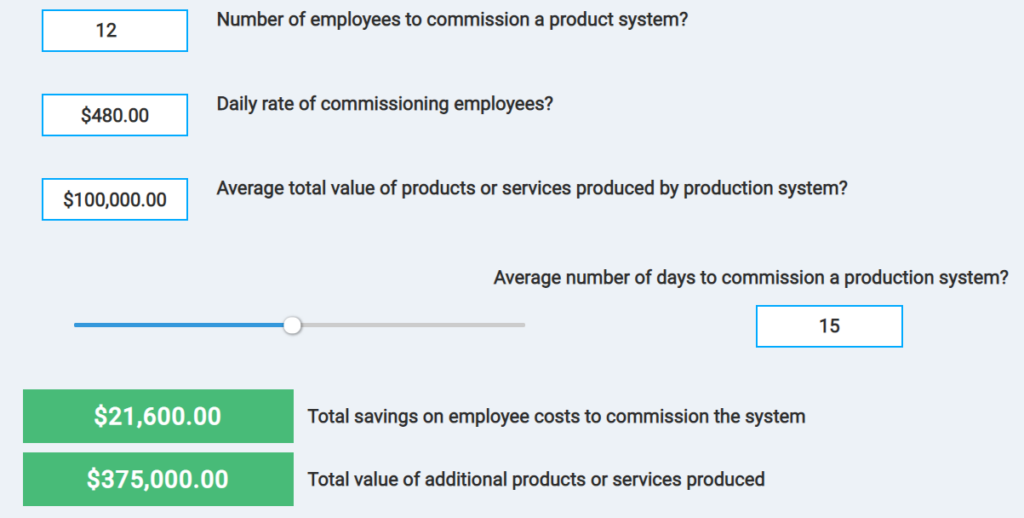Calculate the ROI when adopting virtual commissioning technologies.